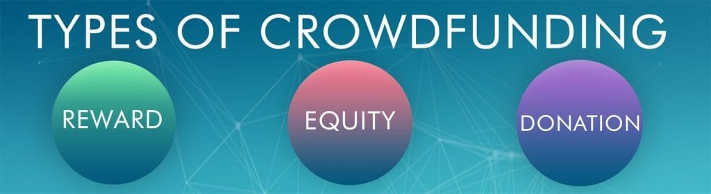 What is Crowdfunding