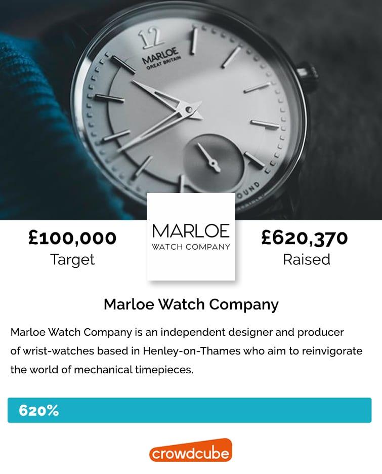 Marloe Crowdfunding Campaign