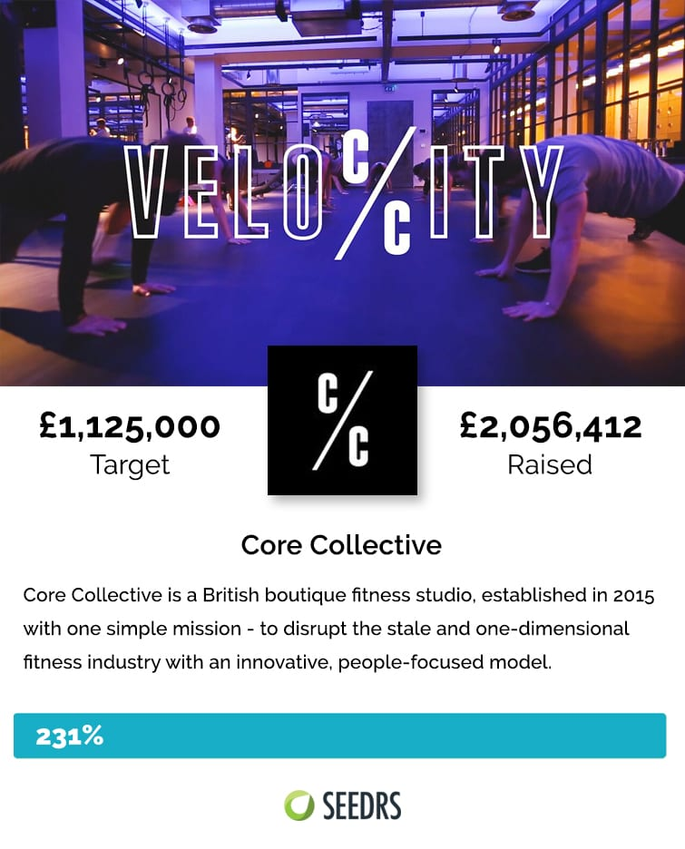 Core Collective Crowdfunding Campaign