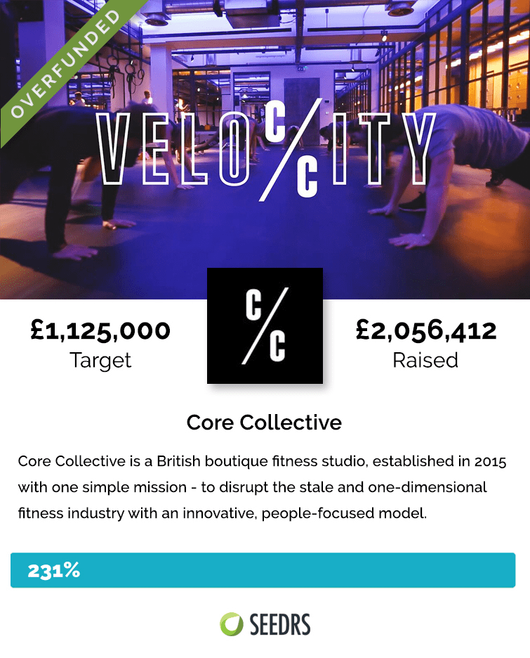 Core Collective Overfunded