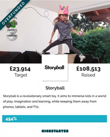 Storyball Crowdfunding Campaign