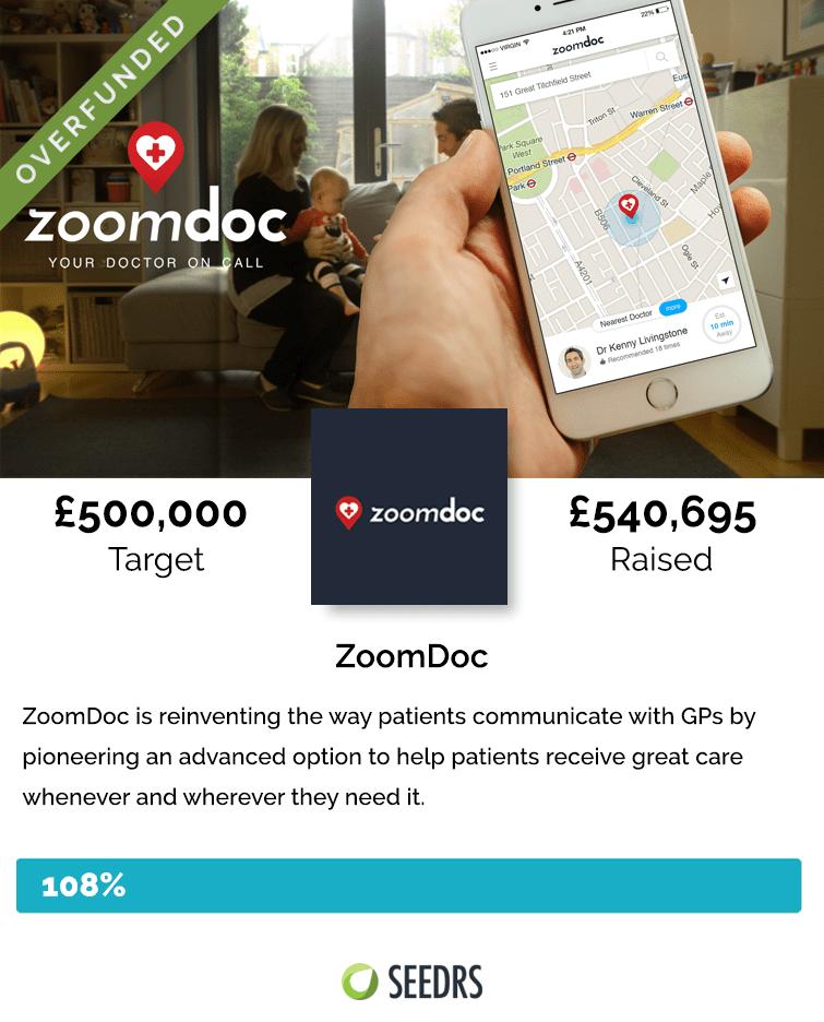 Zoomdoc Overfunding