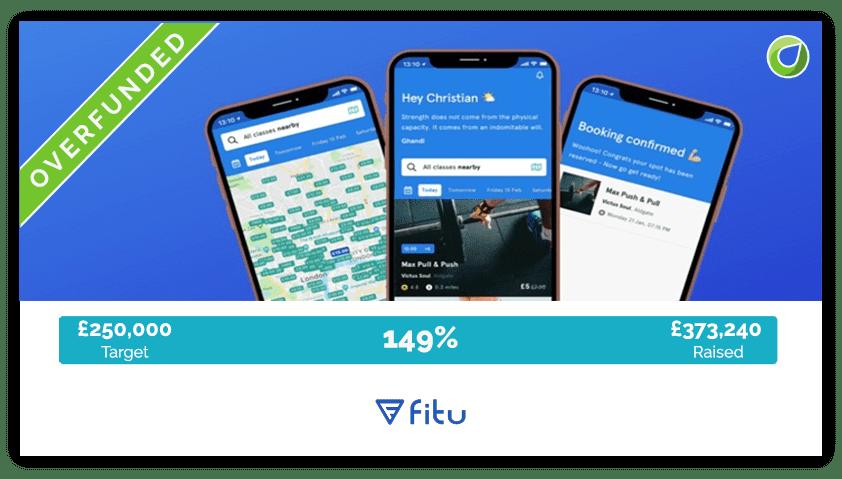 Fitu crowdfunding