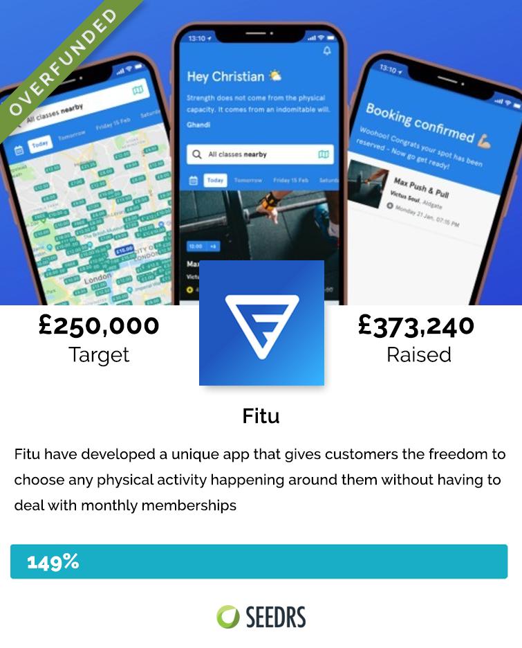 Fitu Crowdfunding Success