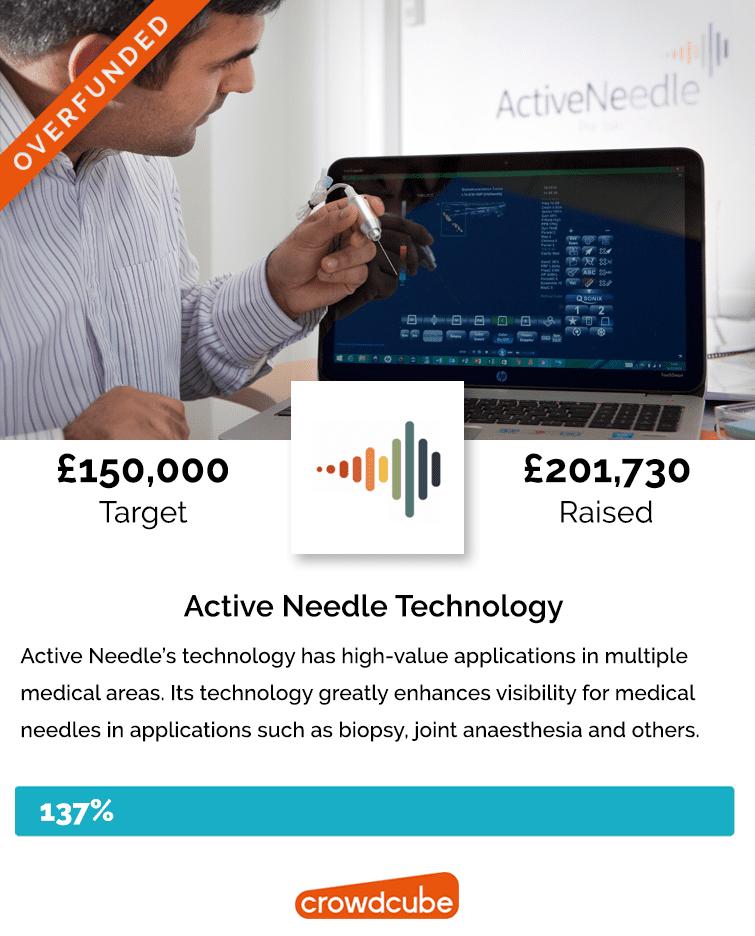 active needle crowdfunding