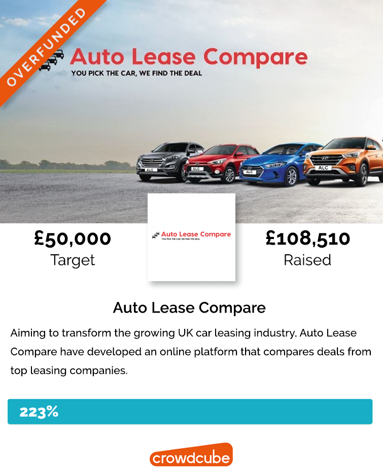 Auto Lease Compare Crowdcube Overfunded
