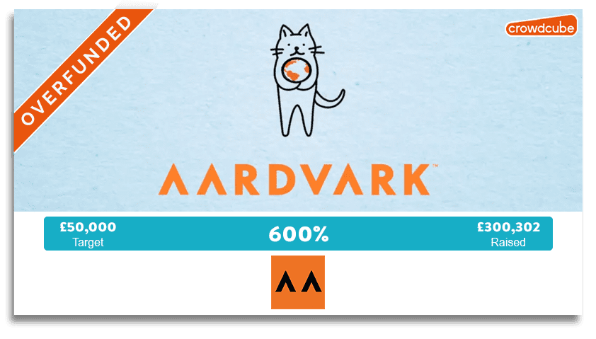 Aadvark Crowdcube Crowdfunding Campaign