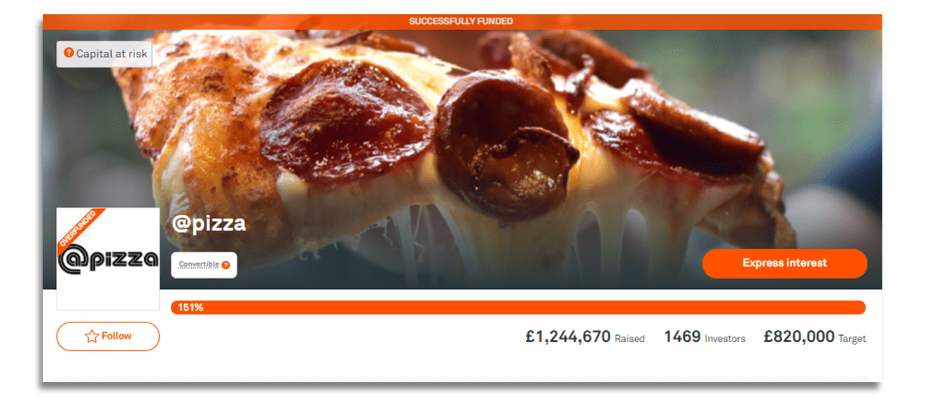 @pizza Crowdcube Crowdfunding Campaign