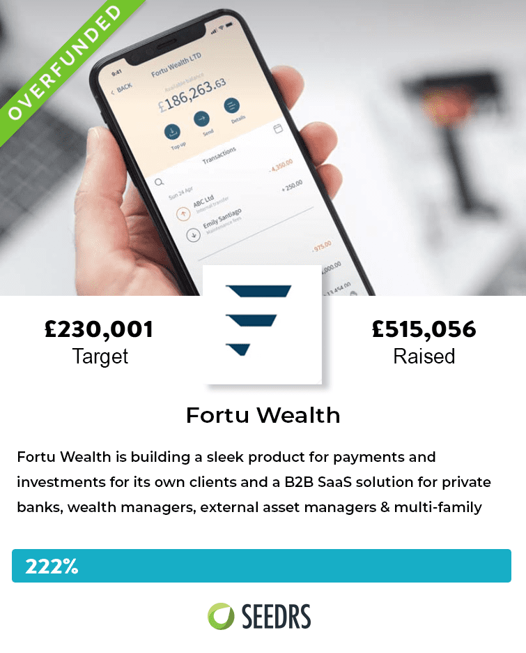 Forty wealth overfunded on Seedrs thanks to a great Drop Studio campaign