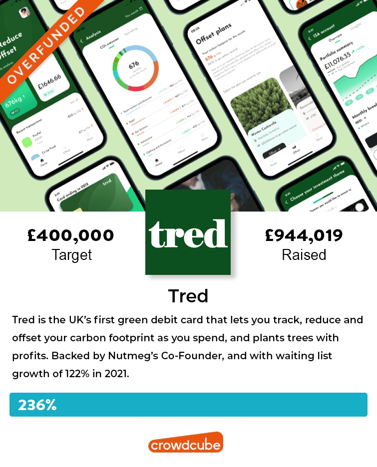 Tred the green debit card overfunded