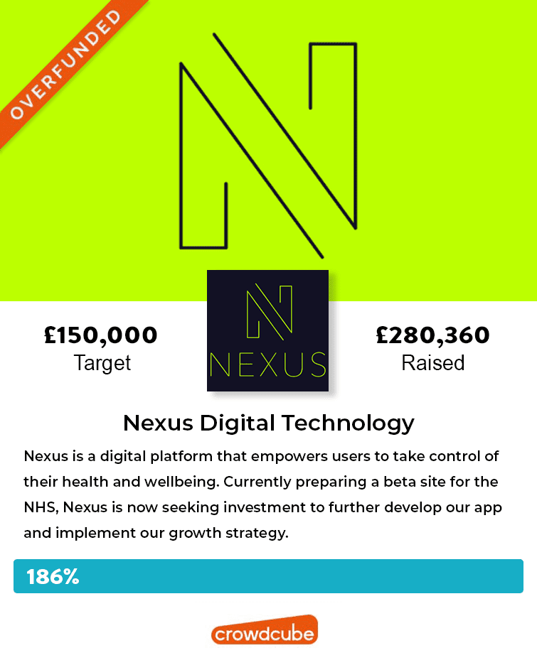 Successful fundraising for Nexus Digital Technology